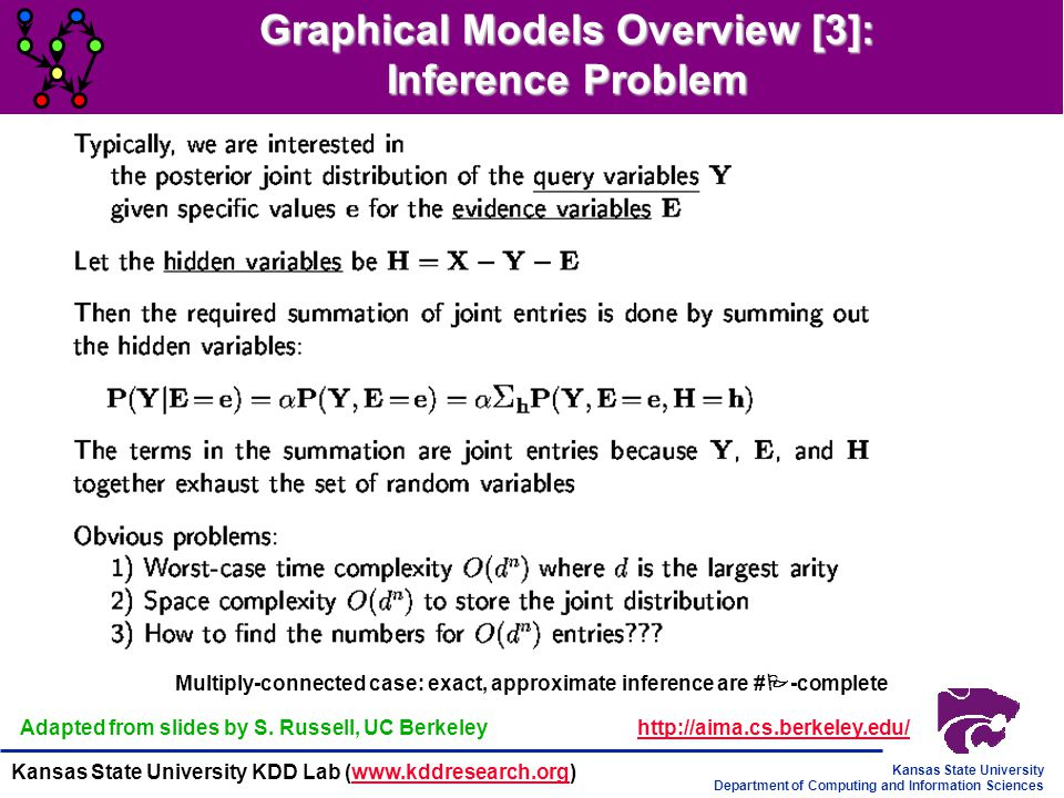 Graphical Models Overview [3]: Inference Problem